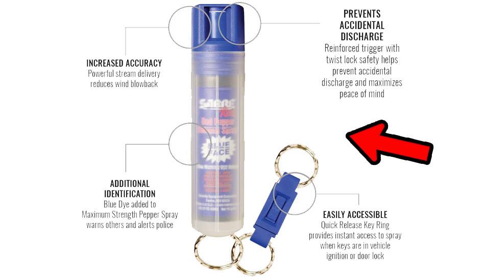 blue pepper spray